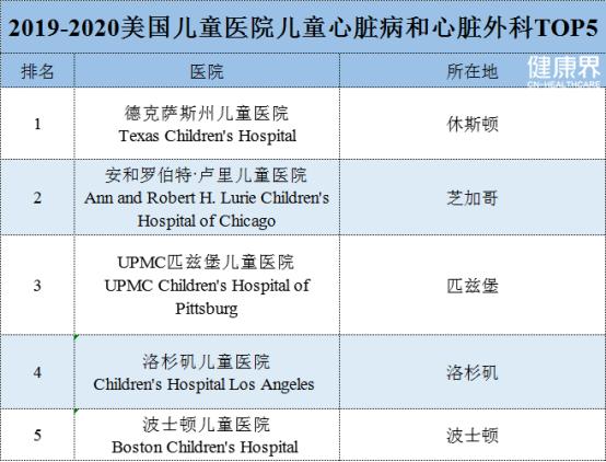 2019专科排行榜_科普2019广东十大专科学校排行榜及2019广东省2b大学排名