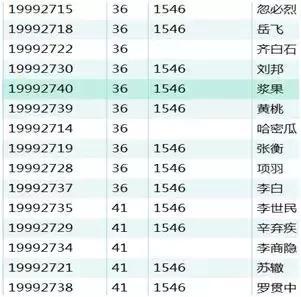 盛京棋牌注册大量申请名人姓名的恶意商标申请属非正常商标情形