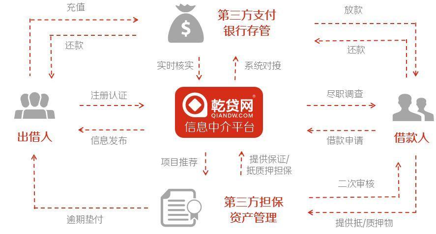 2019中国小微企业融资研究报告:我国经济的半壁江山,还需继续稳固插图