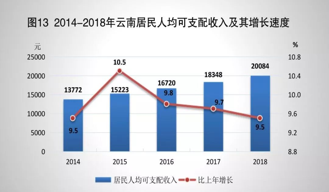 少数民族总人口_为什么四川的汉族人口是中国汉族人口最多的一个省