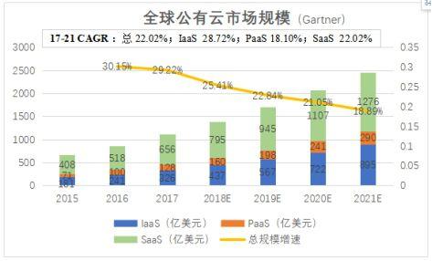 中国利润占gdp多少_大佬都说好的邮储银行 盈利能力其实一般