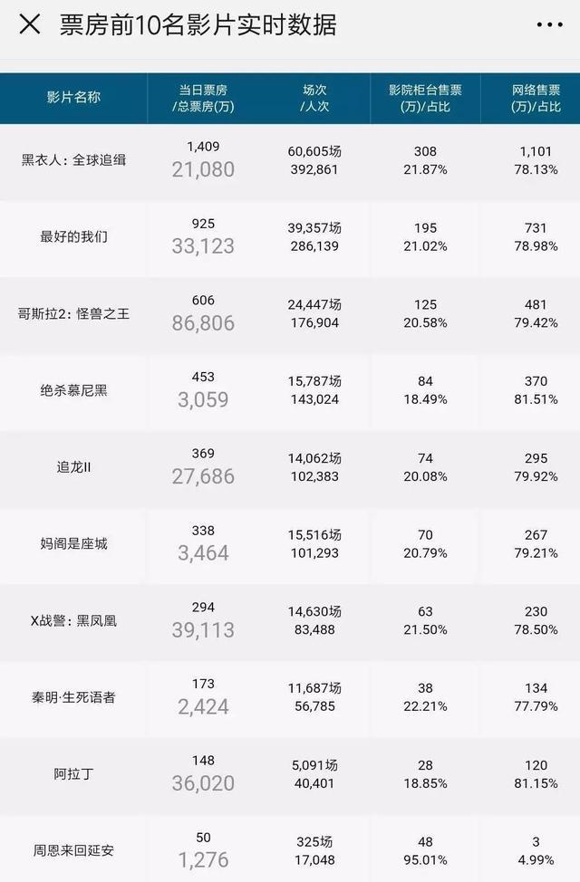 2019动o+排行 腾讯_2019年移动互联网全行业排行榜 微信稳居第一,腾讯阿里