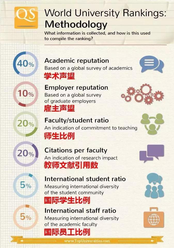 2019qs大学医学排行榜_2019年最新QS世界大学学科排行榜