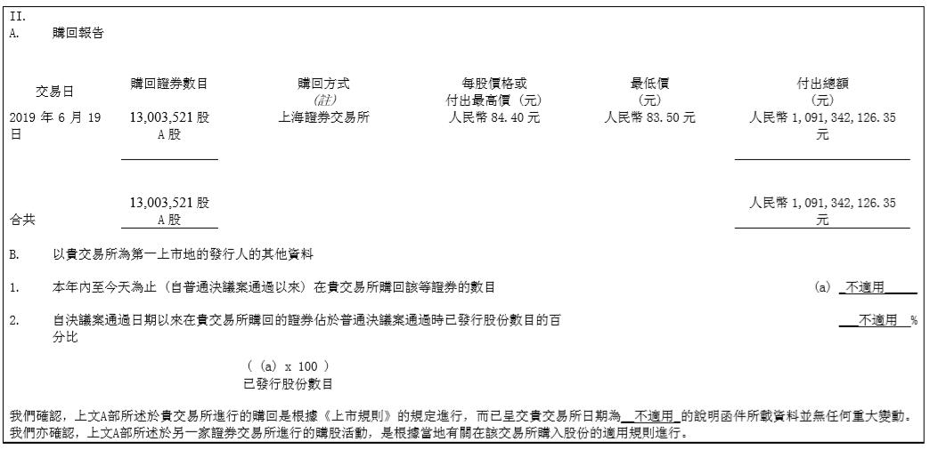 中国平安再回购1300万股份,连续两天回购支付13.7亿元