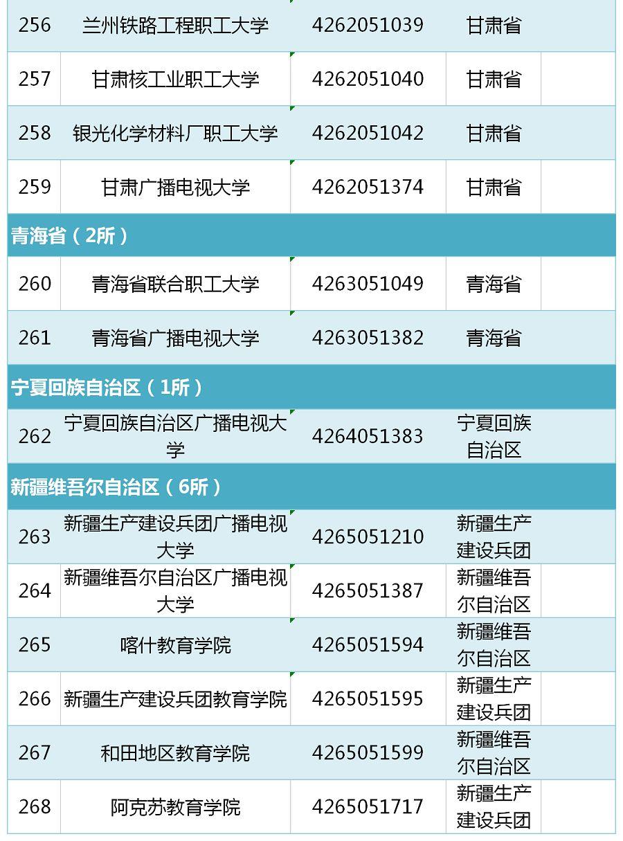 2019全国卫视排行_2019年全国医院互联网影响力排行榜出炉