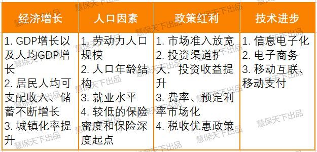 【貿易摩擦下的中國壽險業:大額保單明顯減少,保障性業務穿透周期】 壽險保單