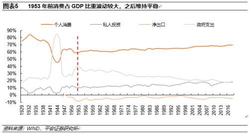 gdp对房地产的影响_老龄化对全球gdp影响
