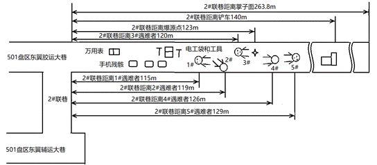 瓦斯電閉鎖接線實物圖