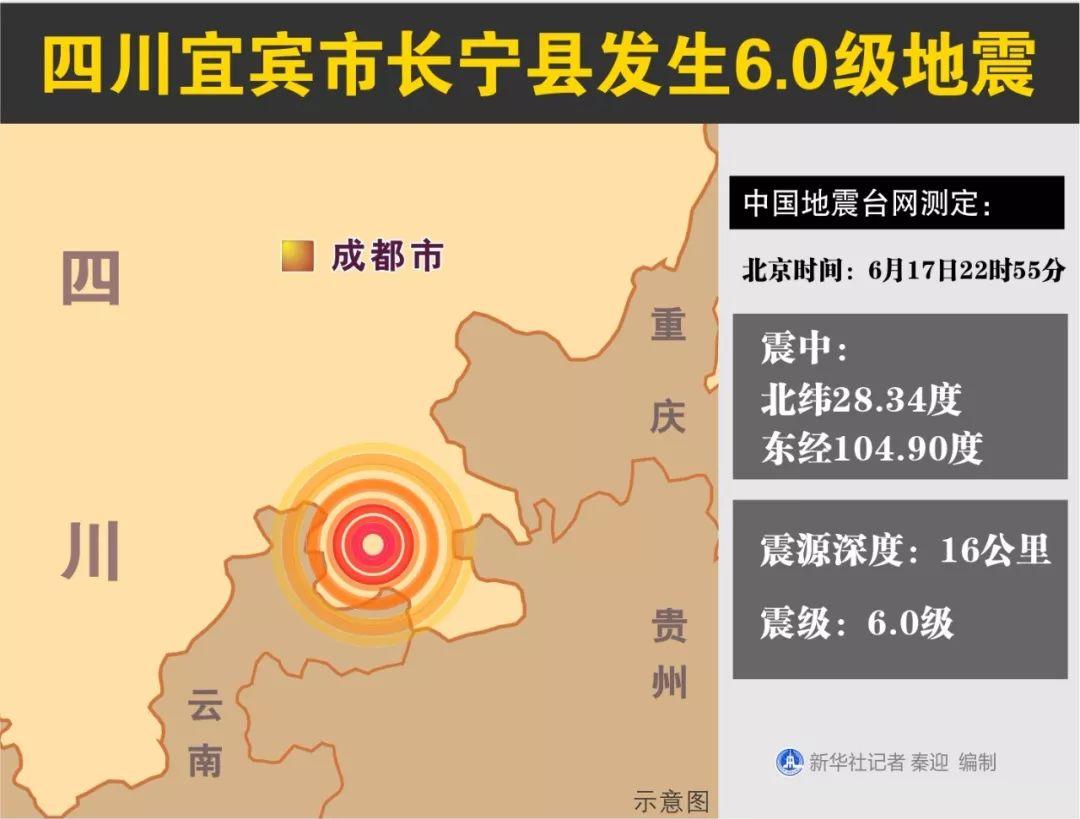 尹氏人口数量2020_佛山2020年人口数量
