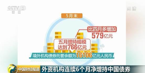 外资机构连续6个月净增持中国债券,因为信任!