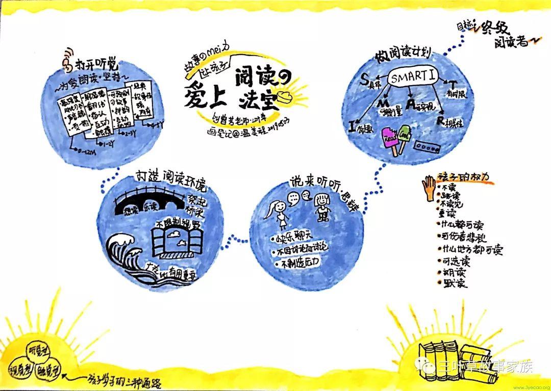 seo优化技巧_【学院 · 初级班】K02 温美程:给孩子做的阅读规划