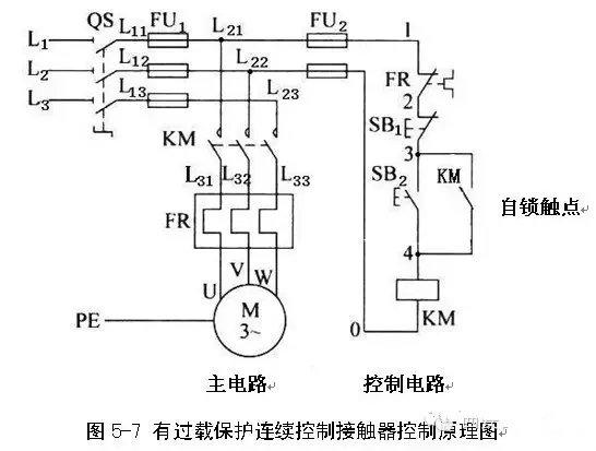 点动控制电路中加自锁(保)触点 km,则可对电动机实行连续运行控制.