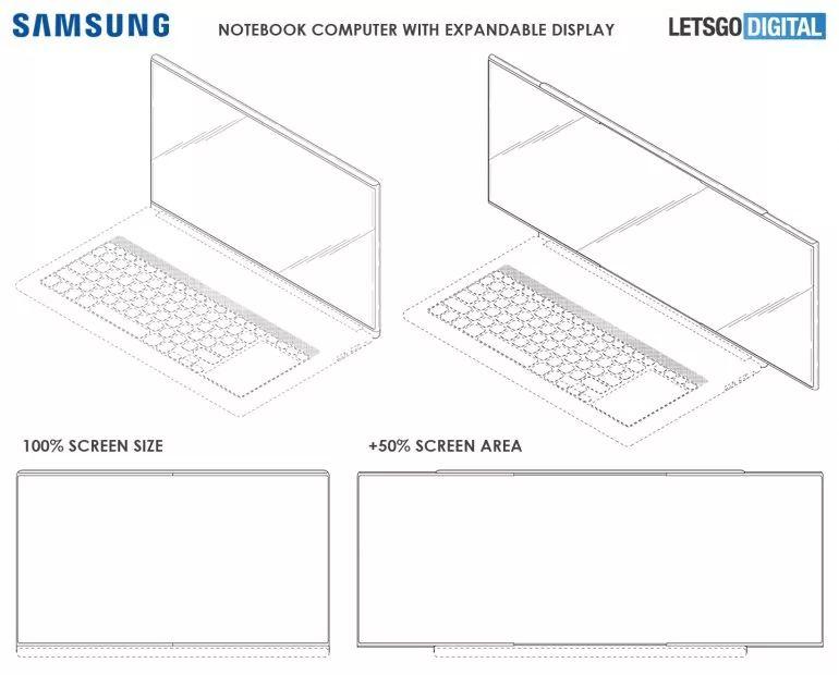 堪称神器,三星可扩展屏幕笔记本专利曝光!
