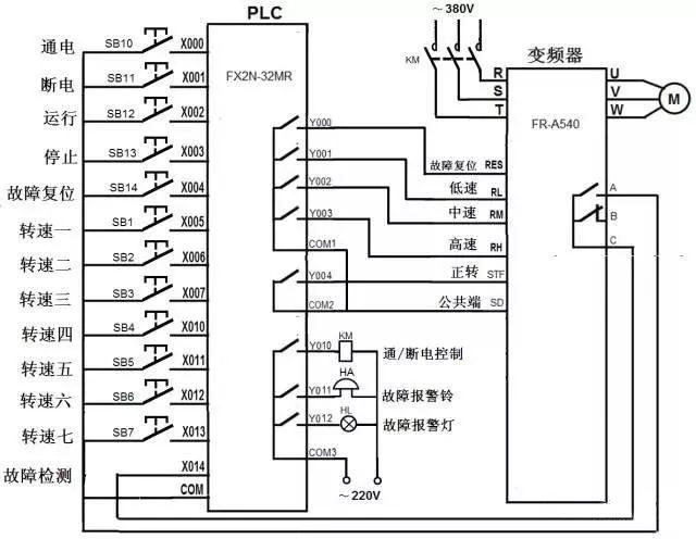 图解plc与变频器通讯接线,立马学会用plc控制变频器!