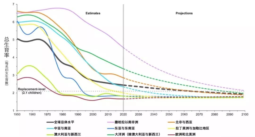 近年世界人口增长_世界人口增长10亿