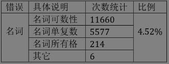 SEO外包服务_网站SEO代运营_网络营销推广外包_江西吉安王荣