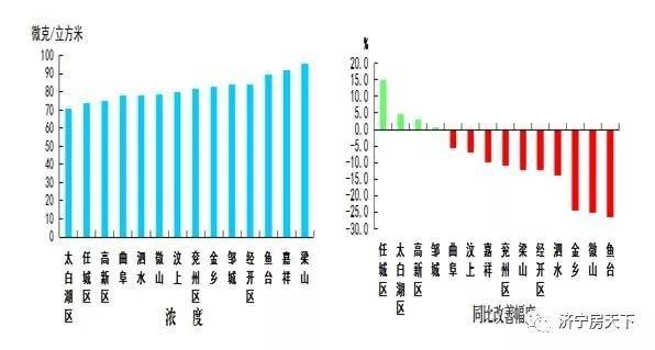 2020年太白县gdp_2020年陕西省各城市分县区GDP指标完成情况整理分析