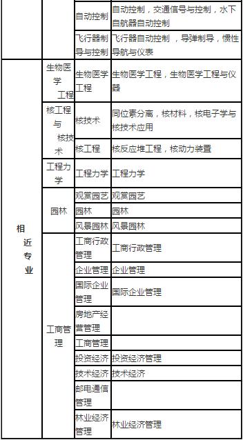 二级建造师考试科目图片