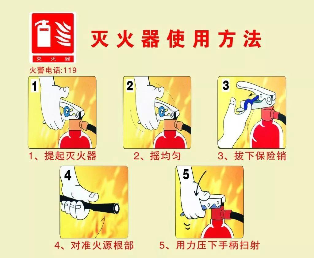 殷行社区卫生服务中心 2019年安全生产月 消防安全培训