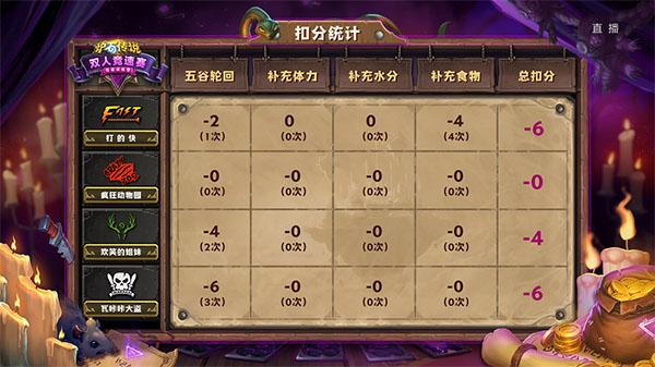 《炉石传说》:双人竞速赛角逐第二日,啦神离奇失踪!