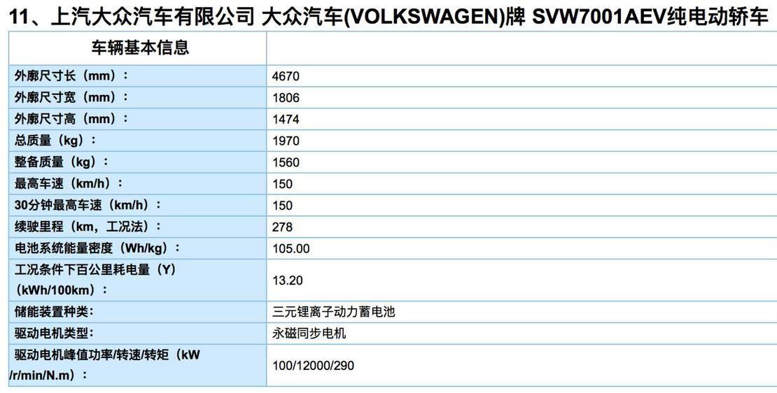 广汽本田理念 ev:综合续航 340km   理念 ev 是广汽本田的首款纯电动 suv 车型,此前申报图也已经发布,这次推广目录也正式曝光了新车的续航信息.