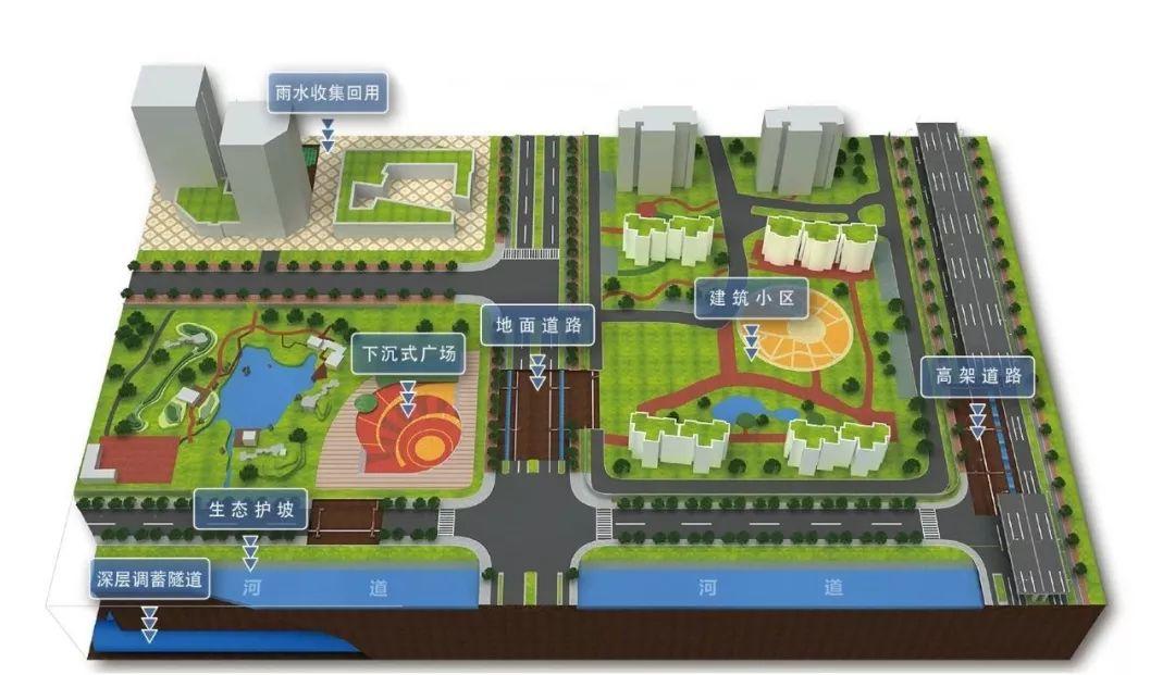 项城荣盛社区规划图