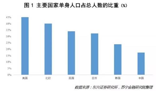 中国人口排世界第几_可视化中国丨一条线把中国分成了两个世界