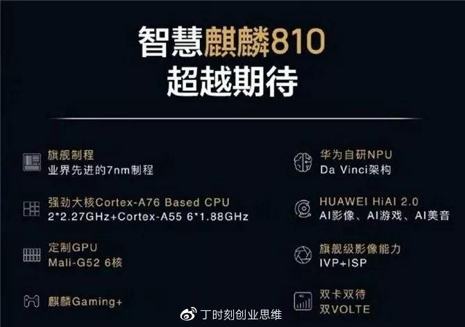 科技 正文  另外,麒麟810还有着旗舰级isp图像处理器和麒麟gaming