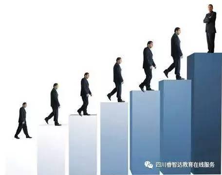 【大唐明升任职】为什么要普及学历?