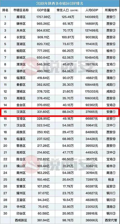 临沂县域经济gdp排名_山东前三季度县域GDP榜单出炉 临沂的排名亮了