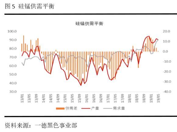 铁合金 ・ 逐渐走强的内外因分析(思维导图收藏版)