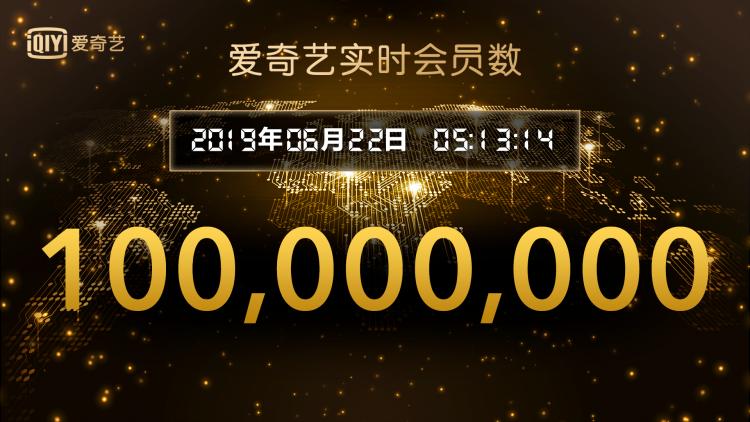 爱奇艺会员规模突破1亿,中国视频付费市场持续高速发展