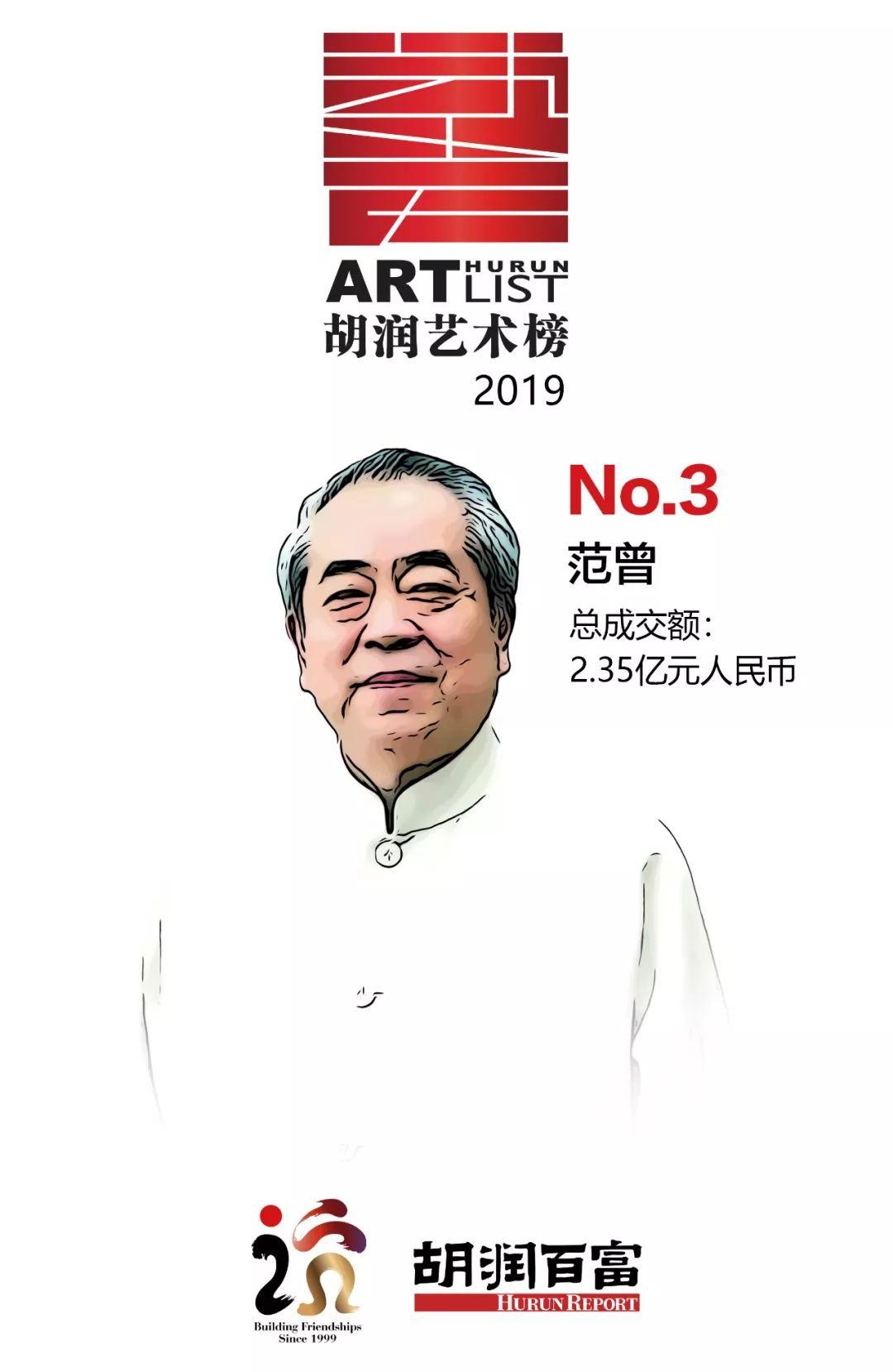 2019胡润中国排行榜_2019胡润艺术家排行榜 100位中国艺术家排名