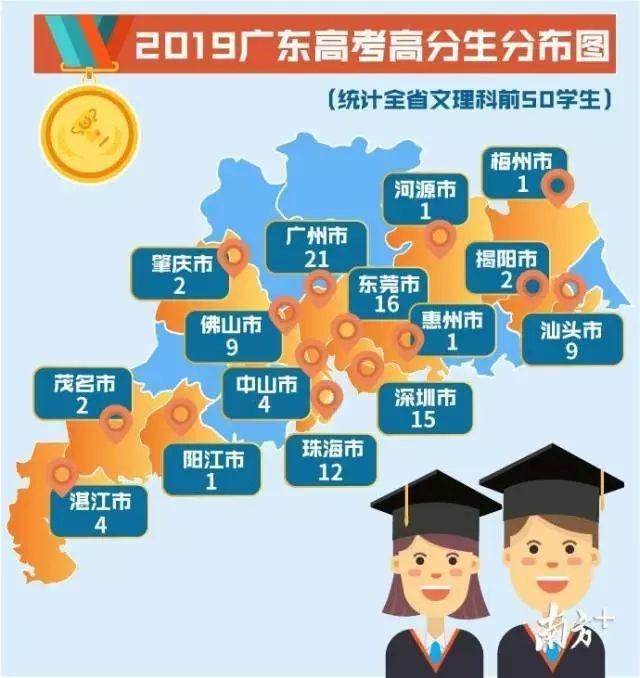 广东高考全省文理前50名是他们,学霸们有什么学习经?