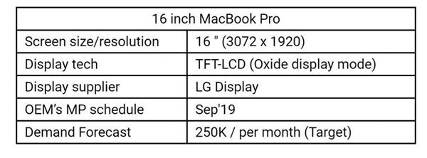 蘋果16寸新品曝光 9月發布 售價要破2萬?圖片
