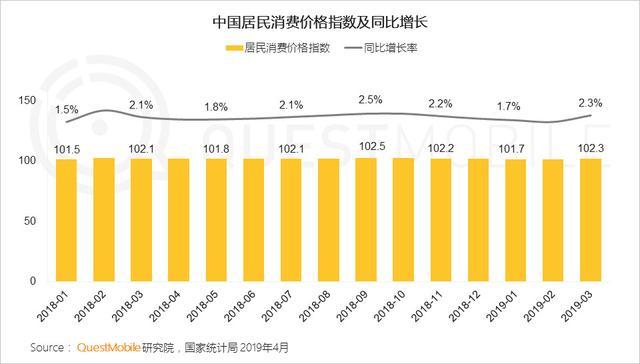 经济增速与gdp_中国gdp增速图