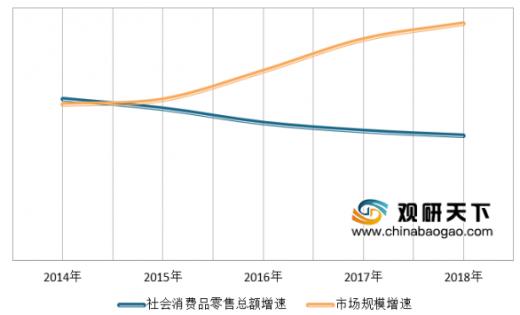人均可支配收入增速与GDP_一文读懂2019年上半年中国经济成绩单