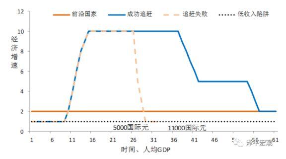 浙江为背景提供多少gdp_陇南荣登2019上半年GDP名义增速全国第四