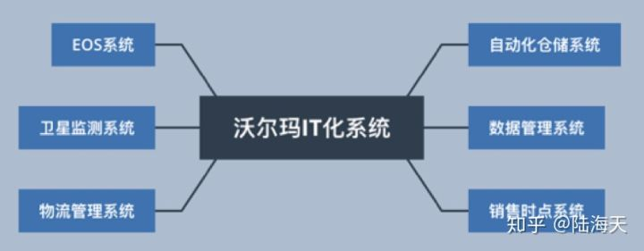 http://www.beaconitnl.com/keji/246640.html