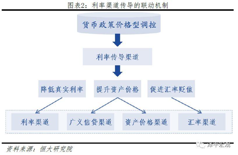 货币政策的基本原理是什么_usd是什么货币