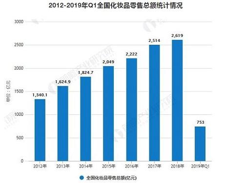 http://www.shangoudaohang.com/zhengce/156620.html