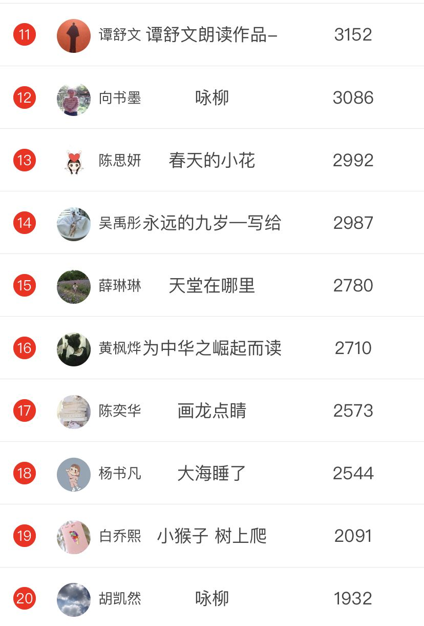 2019最新排行榜网名_2019全球明星收入排行榜揭晓 第一名是她,中国仅有一