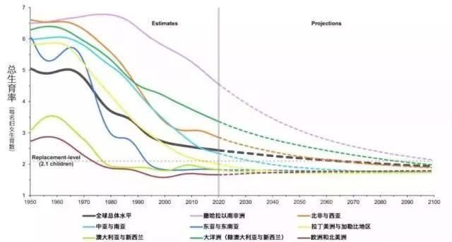 印度人口比率_印度人口
