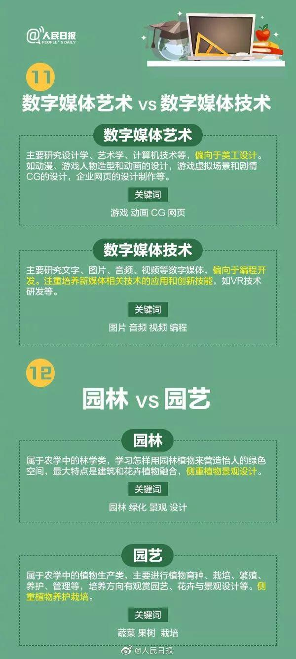 青海2019年高考专科 艺术类分数线公布