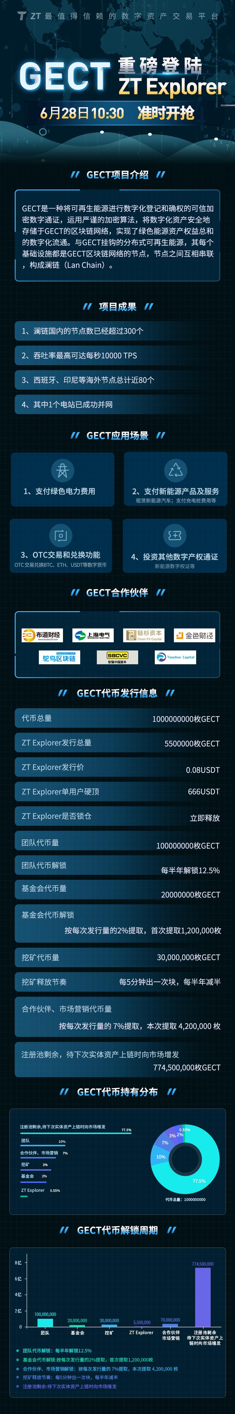 一文详解三期zt explorer gect抢购细则