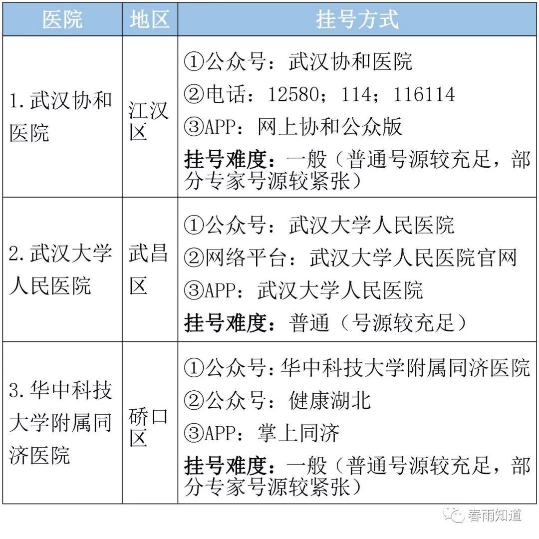 全国骨科医院排名榜_中国报告大厅