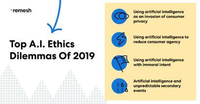 2019年最亟待解决的11个AI伦理困境