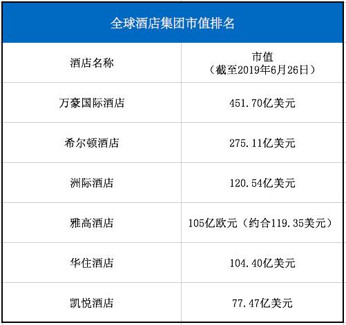 27.6万起/续航525km 国产Model Y标准续航版上市