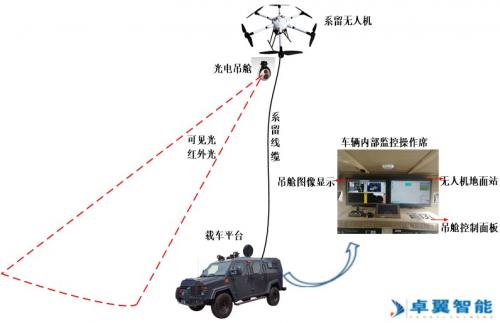 防爆型苯乙烯气体检测报警器云监测