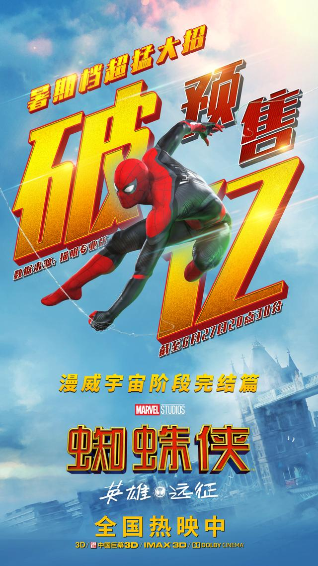 《蜘蛛侠:英雄远征》预售票房破亿 零点场首映口碑炸裂获暴风好评
